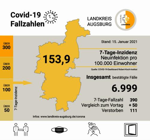 Corona im Landkreis Augsburg
